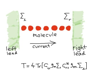Calculating current through molecule (red circles) attached to metal contacts (green)